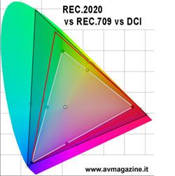 gamut_rec_2020_dci-