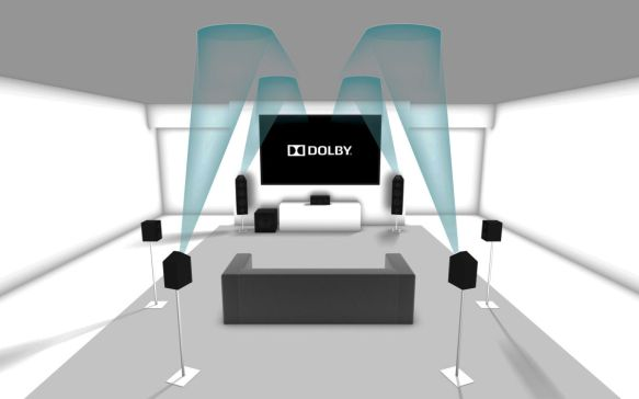 Dolby Atmos enabled speakers that include both traditional forward-firing speakers and upward-firing speakers in one speaker cabinet. You will also be able to purchase Dolby Atmos enabled speaker modules. These include only the upward-firing speakers. You can put the modules on top of your current speakers or on another nearby surface.