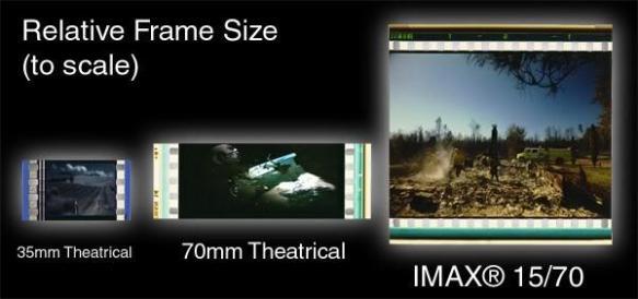 IMAXframesize